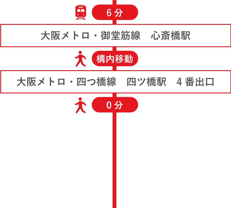 大阪メトロ・御堂筋線 梅田駅