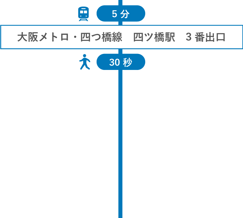 大阪メトロ・四つ橋線 西梅田駅